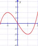 Bài tập giao của đồ thị hàm số với đường thẳng