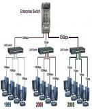 Đề tài : Thiết kế mạng máy tính -  mạng cục bộ LAN