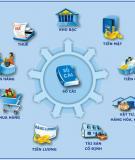 Tài liệu Hạch toán kế toán tài chính doanh nghiệp