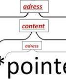 Bài 8 - Con trỏ (Pointer)