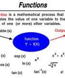 Chương  3 - Functions