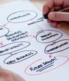 """Học hỏi về chiến lược Marketing thông qua """"luật độc quyền"""""""