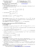 Tổng hợp đề thi thử ĐH môn Toán các khối Đề  4