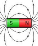 Xác định cảm ứng từ tổng hợp tại 1 điểm gây bởi 2 DĐ song song - Lý 11