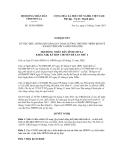 Nghị quyết số 38/NQ-HĐND
