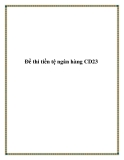 Đề thi tiền tệ ngân hàng CD23
