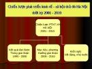 Chiến lược phát triển kinh tế xã hội thủ đô Hà Nội năm  2001 - 2010
