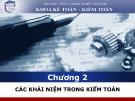 Bài giảng kiểm toán (ThS. Nguyễn Văn Thịnh) - Chương 2.1