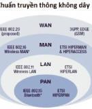 Giao thức ZigBee trong truyền thông công nghiệp