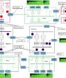 Hệ thống thu thập và quản lý đo đếm điện năng