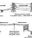 Tiết kiệm năng lượng nhìn từ mọi phía: Máy biến áp có mạch từ bằng lá thép Silic vô định hình