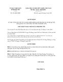 Quyết định số 425/QĐ-UBND