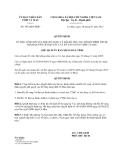 Quyết định số 387/QĐ-UBND