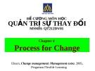 Đề cương quản trị sự thay đổi (ĐH Hoa Sen) - Chương 4