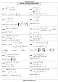 Những bài toán hệ phương trình