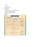 Các công thức toán học
