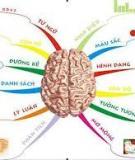 Tìm hiểu về Tư duy sáng tạo
