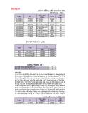 Bài tập Excel - Bảng tổng kết doanh thu tháng 1- 2004