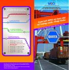 Cam kết WTO về hạn chế số lượng xuất nhập khẩu