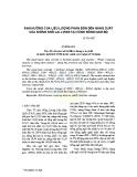 Ảnh hưởng của liều lượng phân bón đến năng suất của giống ngô lai LVN66 tại vùng Đông Nam Bộ
