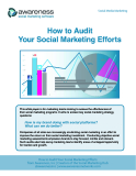 How to Audit Your Social Marketing Efforts