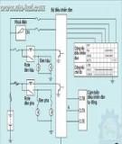 Luận văn Điều khiển máy công nghiệp bằng thiết bị lập trình