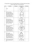 Ký hiệu hình học trong sơ đồ nối điện chính (bản vẽ kỹ thuật ngành hệ thống điện) theo tiêu chuẩn GOST của Liên Bang Nga