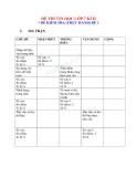 Đề thi học kì 2 môn tin học lớp 7 - Đề thực hành 1