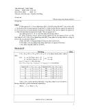 Đề thi OLYMPIC môn hóa 10 trường THPT Chu Văn An