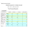 Tổng hợp đề kiểm tra học kì 1 môn Toán lớp 7 năm 2012-2013 - Trường THCS Nguyễn Du
