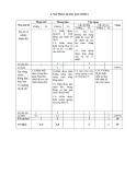 Tổng hợp đề kiểm tra học kì 2 môn Vật lý lớp 6 năm 2012-2013