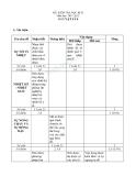 2 Đề kiểm tra học kì 2 môn Vật lý lớp 6 năm 2011-2012