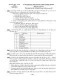 6 đề  thi học sinh giỏi Lịch sử 12
