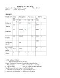 2 Đề kiểm tra HK2 Sinh học 7 - THCS Nguyễn Huệ