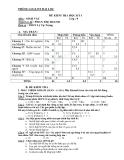 10 Đề kiểm tra HK1 môn Sinh học lớp 9 - Kèm đáp án