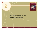 2 2 The Role of IMC in the Marketing Process  McGraw-Hill/Irwin  © 2004 The McGraw-Hill Companies, Inc., All Rights Reserved.  .Marketing and Promotions Process Model  Marketing Strategy and Analysis  Target Marketing Process Identifying markets  Marketin