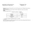 Đề kiểm tra 1 tiết  Địa 11 - Trường THPT Đức Hòa