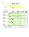 2 Đề kiểm tra HK1 môn Địa lý lớp 8 - THCS Lý Tự Trọng