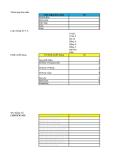 Mẫu đơn thông tin ứng viên ngân hàng VPBank