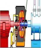 Đề thi học phần cơ học kết cấu 2 - Dùng cho lớp XDCQ6
