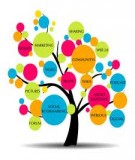 Thủ thuật Inbound Marketing là gì?