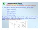 Chương 3: Đặc điểm của kênh truyền trong thông tin di động