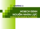 Bài giảng Quản trị nhân lực - Chương 2 Hoạch định nguồn nhân lực