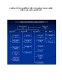 Chứng từ và phương tiện tín dụng trong hợp đồng mua bán quốc tế
