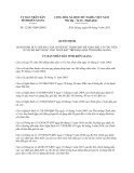 Quyết định 12/2013/QĐ-UBND Quy chế đấu giá quyền sử dụng đất