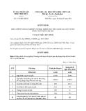 Quyết định 1373/QĐ-UBND