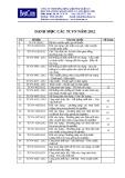 Danh mục các TCVN năm 2012