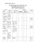 4 Đề kiểm tra HK1 môn Mĩ thuật lớp 6 (2012 - 2013)