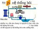 Slide bài  Hệ thống bôi trơn - Công nghệ 11 - GV.T.M.Châu