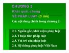 Bài giảng Pháp luật đại cương - Chương 2 Khái quát chung về pháp luật